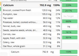 Meine Calcium-Quellen