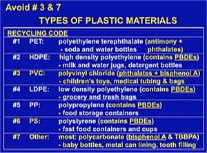 Was ist in welchen Kunststoffen und Plastik