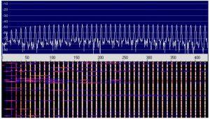 FFT-Spektrum und Spektrogramm eines WLAN-Signals im Standby (g-Standard) bis 450 Hz