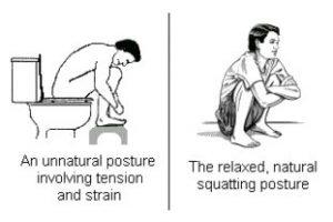 Ein Beispiel für die natürliche Hocksitzhaltung im Vergleich zur Lösung mit der Toiletten-Bank.